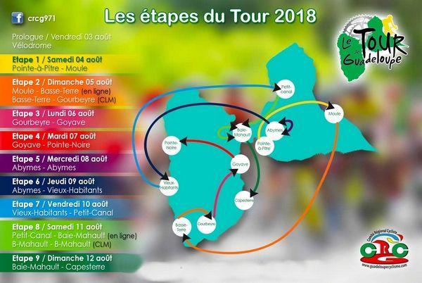 Parcours-tour971